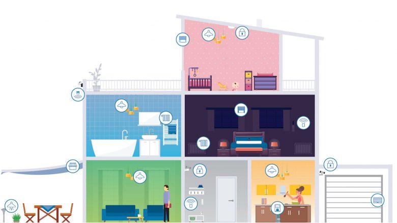 Smart Home – fünf wichtige Fragen und Antworten